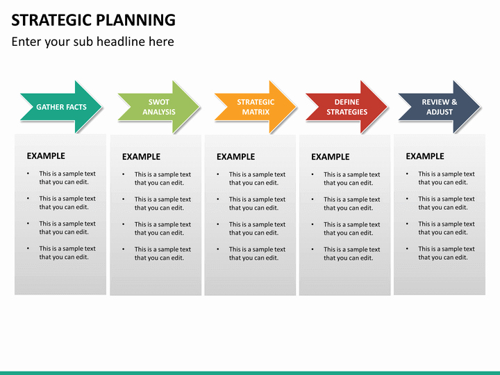 Strategy Planning Template Ppt Luxury Strategic Planning Powerpoint Template
