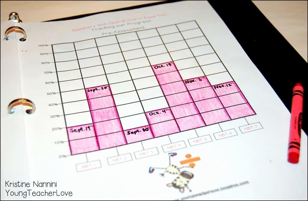 Student Data Tracking Template Awesome Student Data Tracking Binders Implementation Update and A