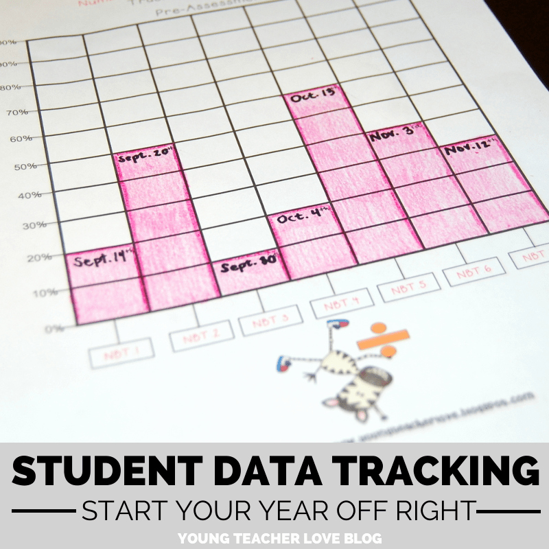 Student Data Tracking Template Luxury How to Implement Student Data Tracking In the Classroom