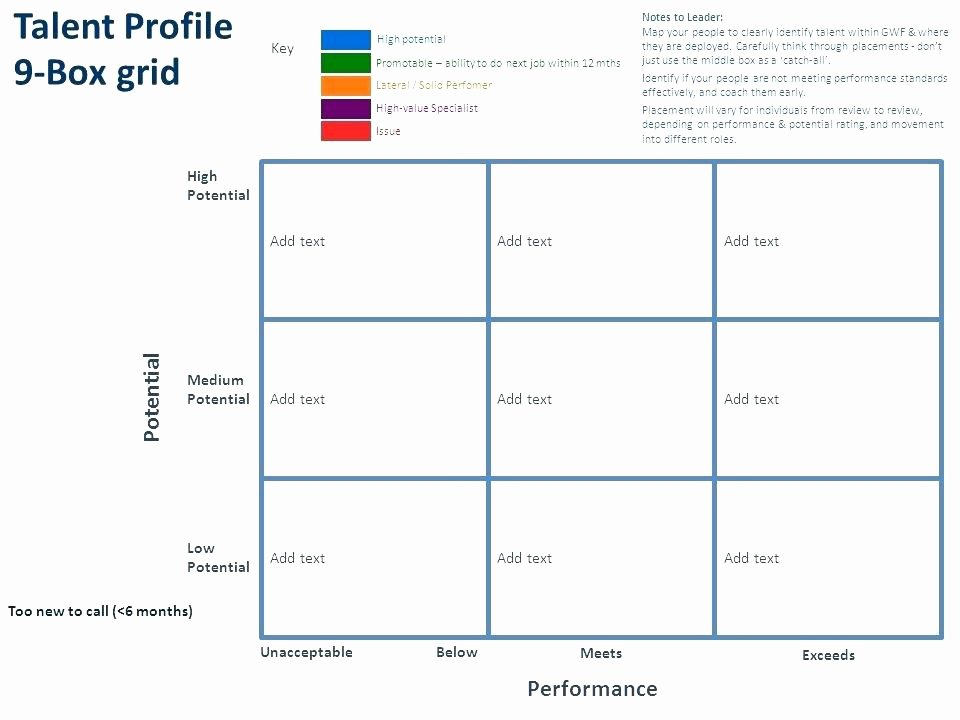Succession Planning Template Excel Best Of 9 Box Grid Excel Template 9 Box 9 Box Grid Succession