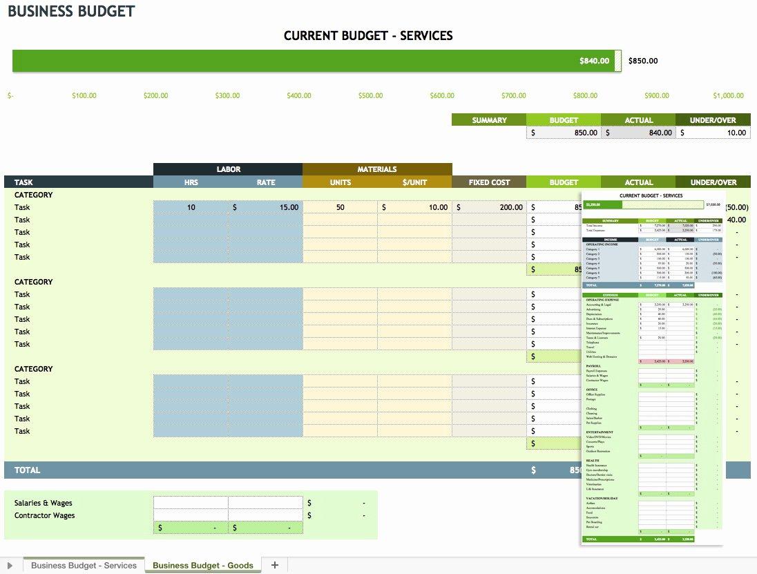 Succession Planning Template Excel Unique Bank Management Succession Plan Template Templates