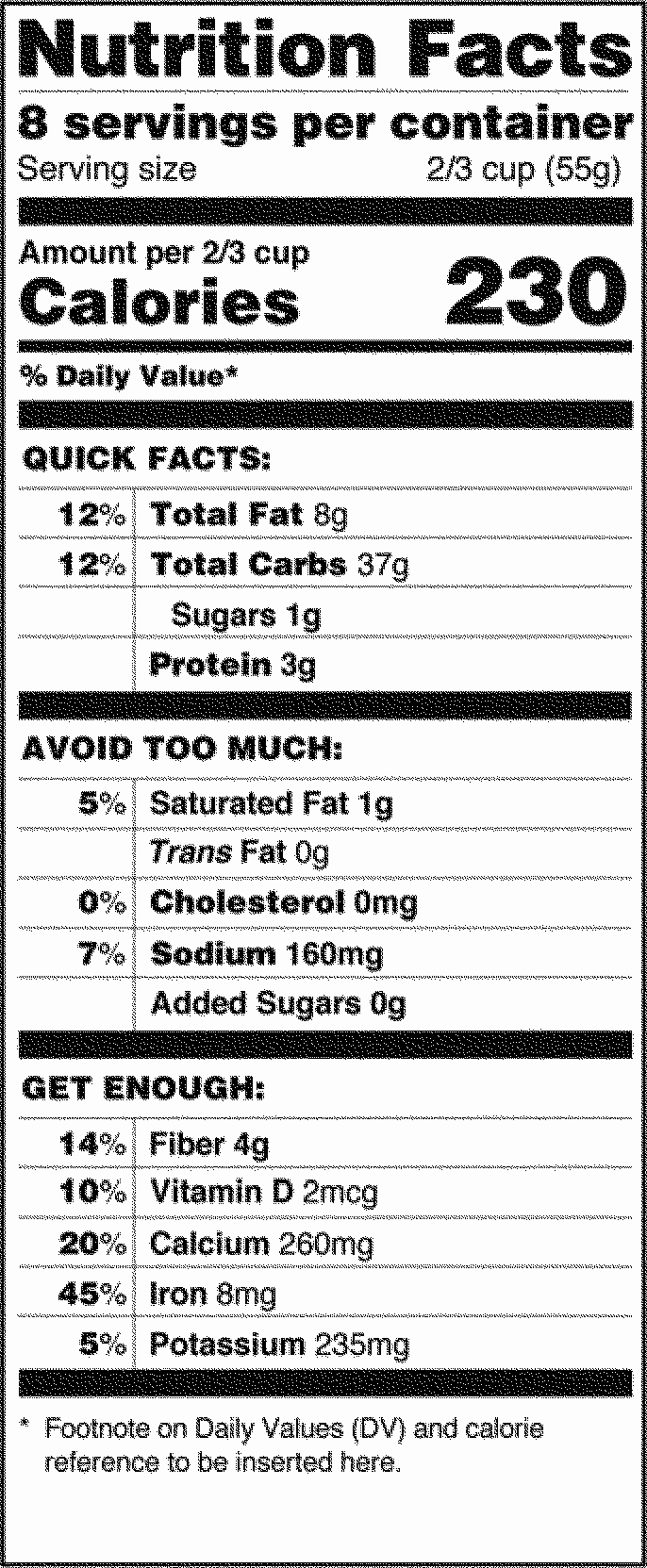 Supplement Facts Label Template Awesome Federal Register Food Labeling Revision Of the