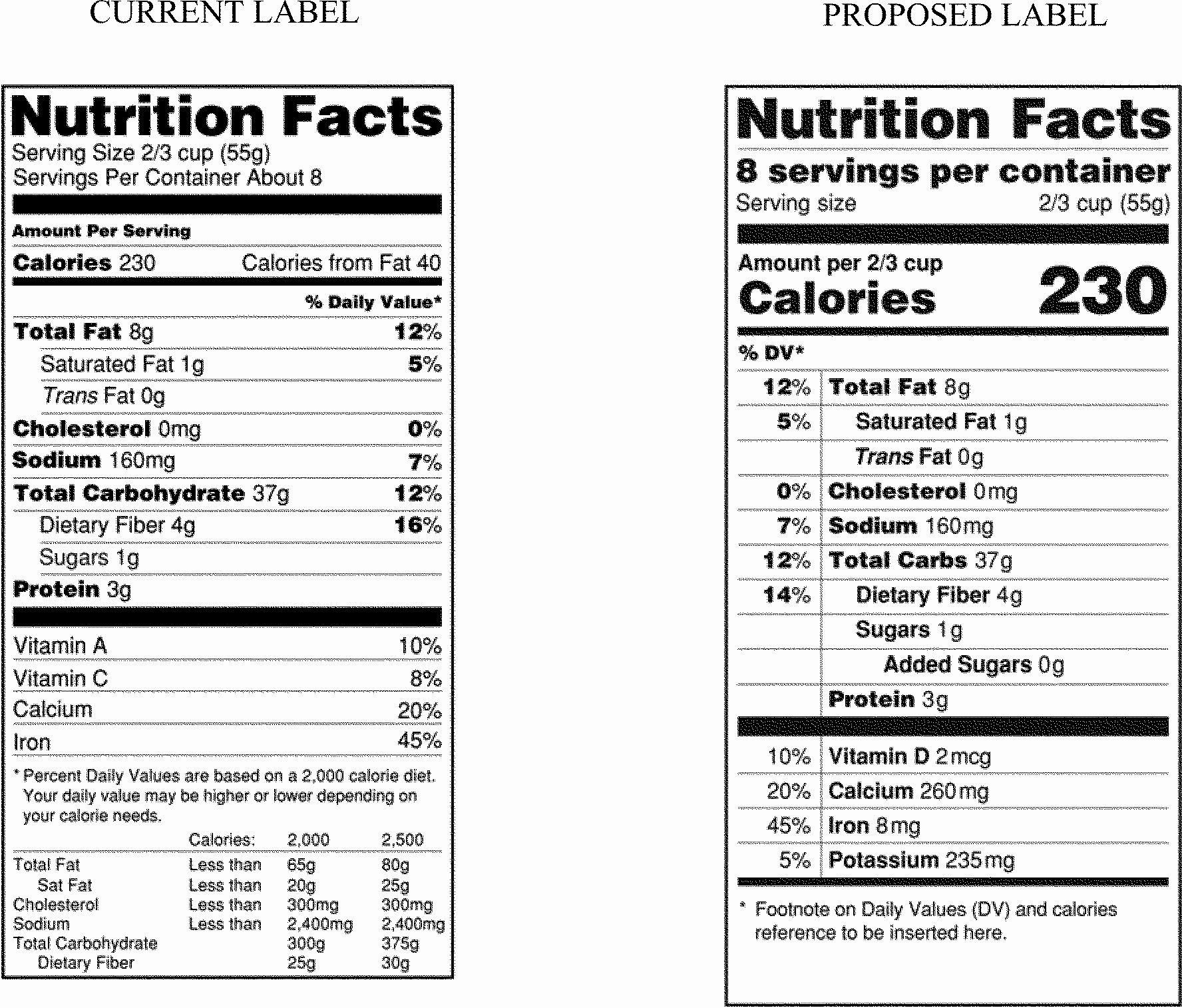 Supplement Facts Label Template Lovely Federal Register Food Labeling Revision Of the