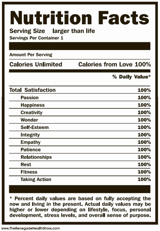 Supplement Facts Label Template Luxury Make Your Own Nutrition Label
