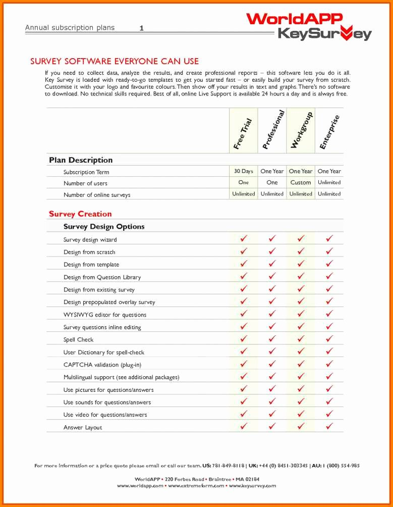 Survey Results Excel Template Elegant Template for Survey Results