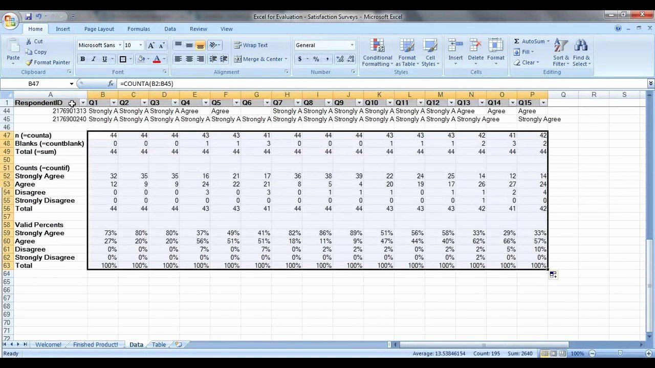 Survey Results Excel Template Inspirational How to Analyze Satisfaction Survey Data In Excel with