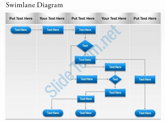 Swim Lane Diagram Template Inspirational 0314 Swimlanes and Sequence Diagram