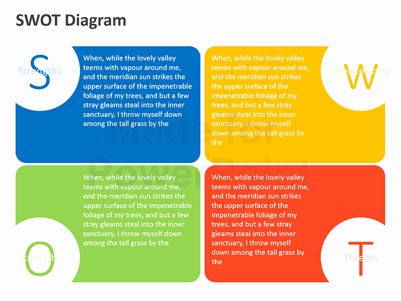 Swot Analysis Ppt Template Awesome Swot Analysis Editable Powerpoint Slides