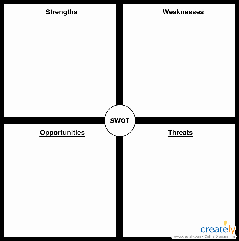 Swot Analysis Ppt Template Awesome Swot Analysis Templates