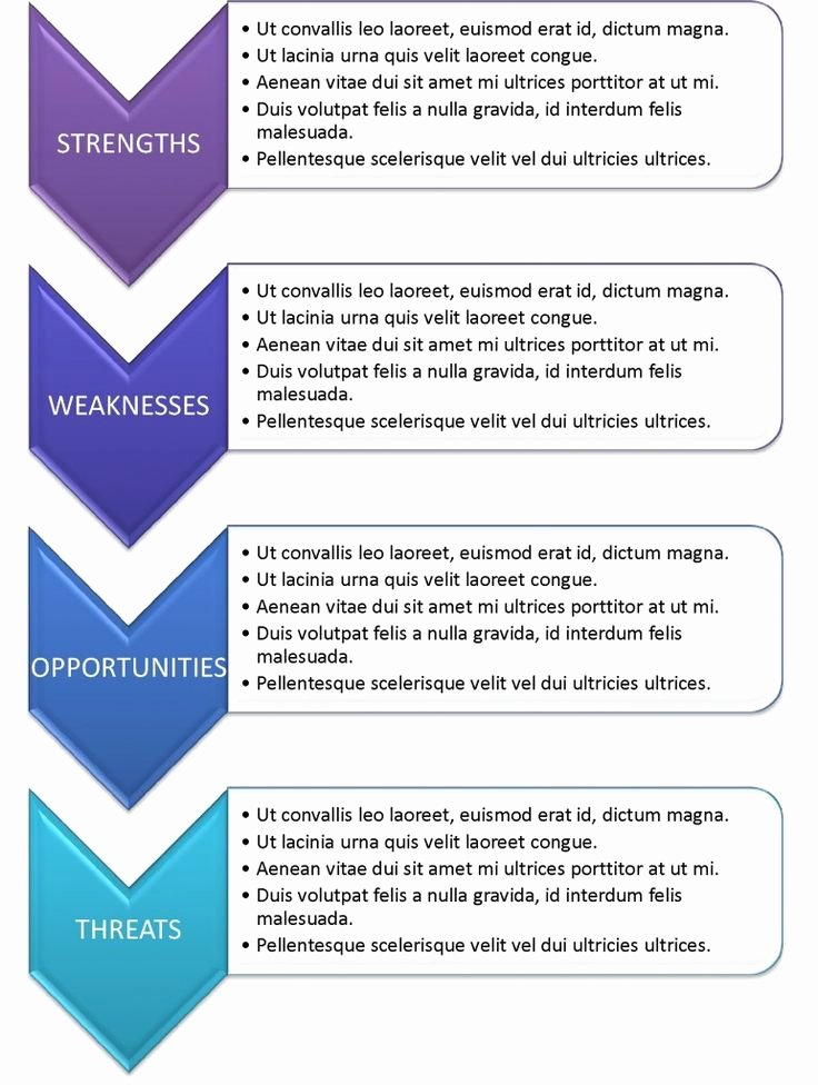 Swot Analysis Ppt Template Beautiful 21 Best Swot Analysis Template Ppt Images On Pinterest