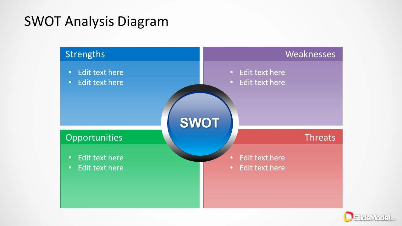 Swot Analysis Ppt Template Elegant Swot Analysis Diagram for Powerpoint
