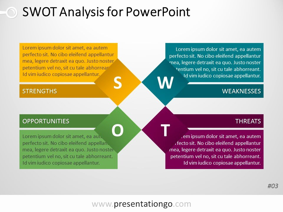 Swot Analysis Ppt Template Fresh Free Swot Analysis Powerpoint Templates Presentationgo