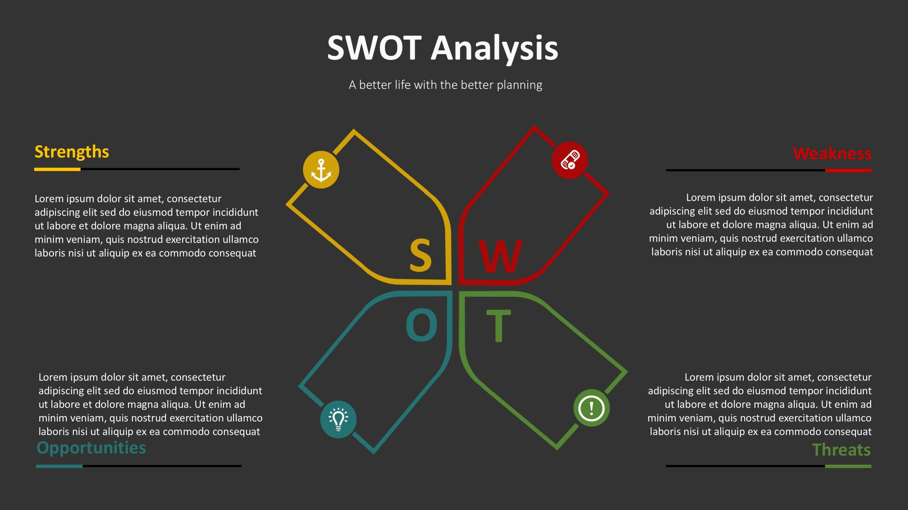 Swot Analysis Ppt Template Fresh Planning Swot Template for Powerpoint Slidemodel