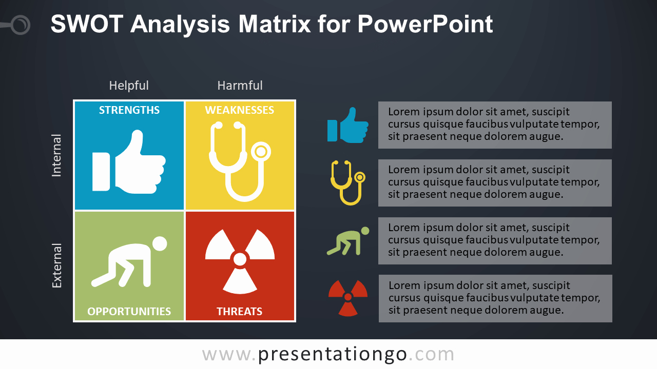 Swot Analysis Ppt Template Inspirational Swot Analysis Matrix for Powerpoint Presentationgo