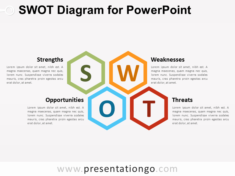 Swot Analysis Ppt Template Luxury Swot Diagram for Powerpoint Presentationgo