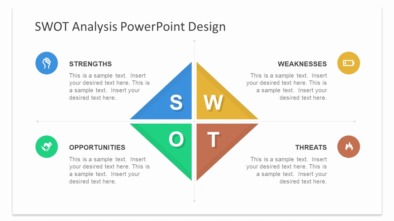 Swot Analysis Ppt Template New How to Create A Swot Analysis