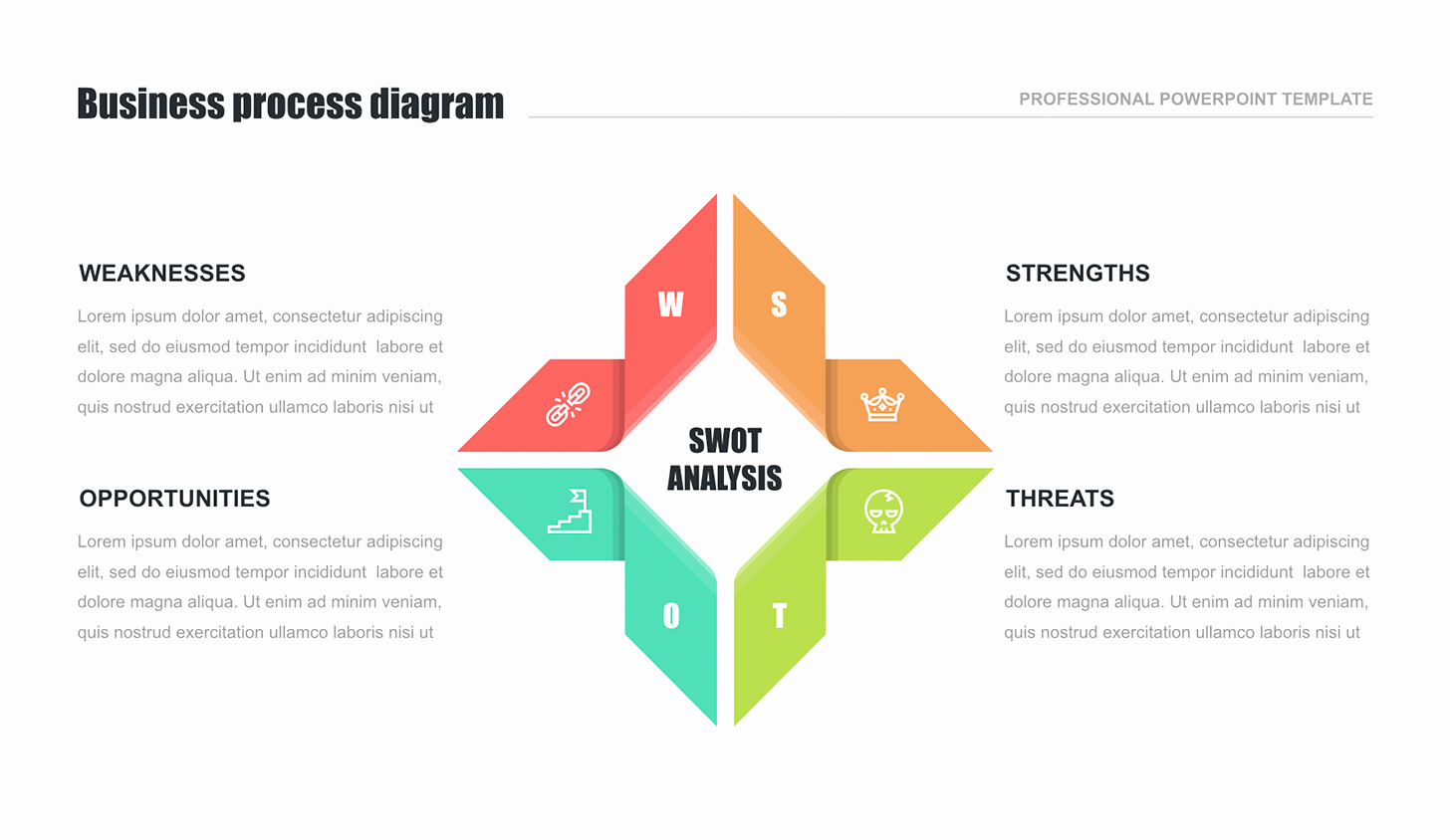 Swot Analysis Ppt Template Unique Swot Analysis Template Ppt Free Download now