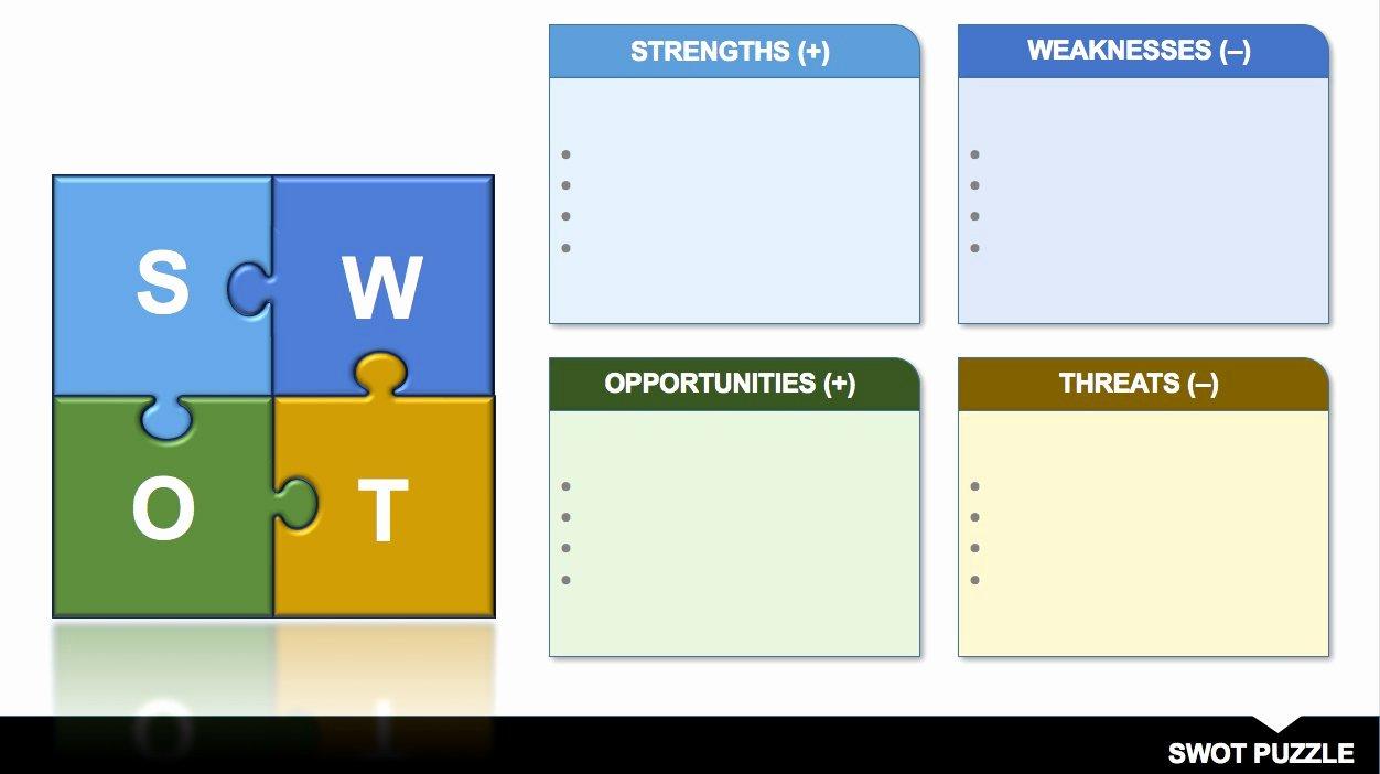 Swot Analysis Template Doc Elegant 14 Free Swot Analysis Templates Smartsheet