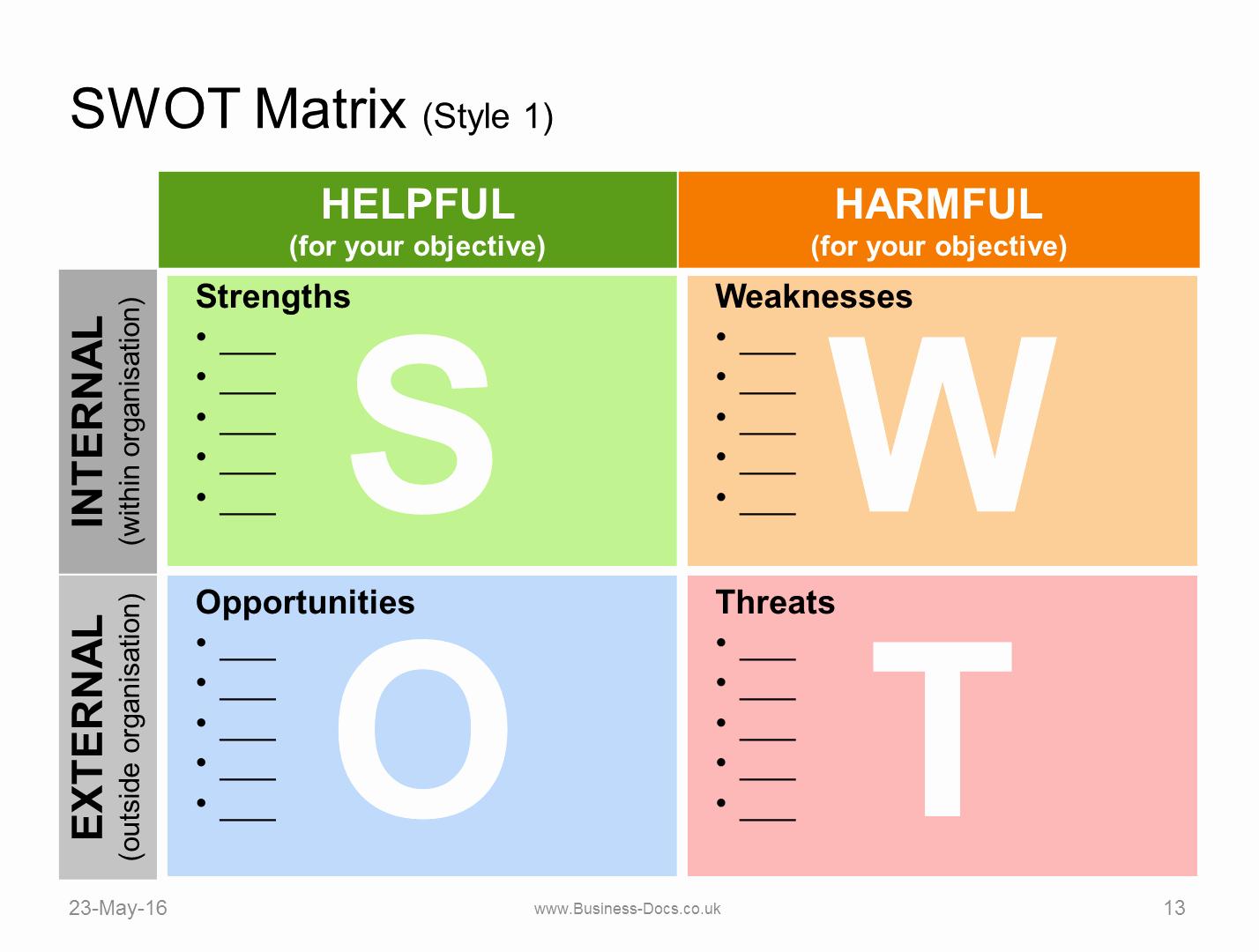 Swot Analysis Template Doc Fresh Swot Analysis Templates Data Analysis