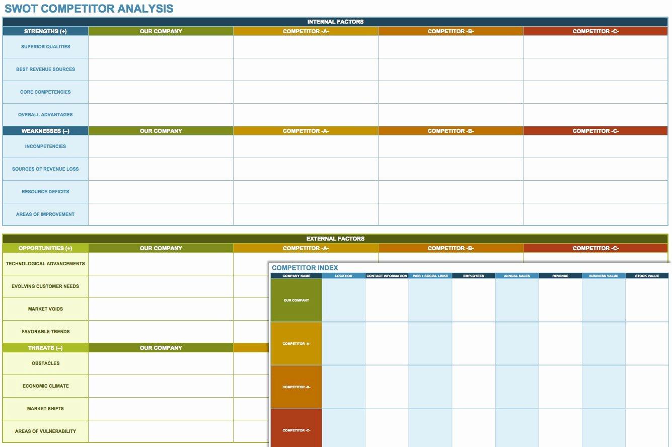 Swot Analysis Template Doc Luxury 14 Free Swot Analysis Templates Smartsheet