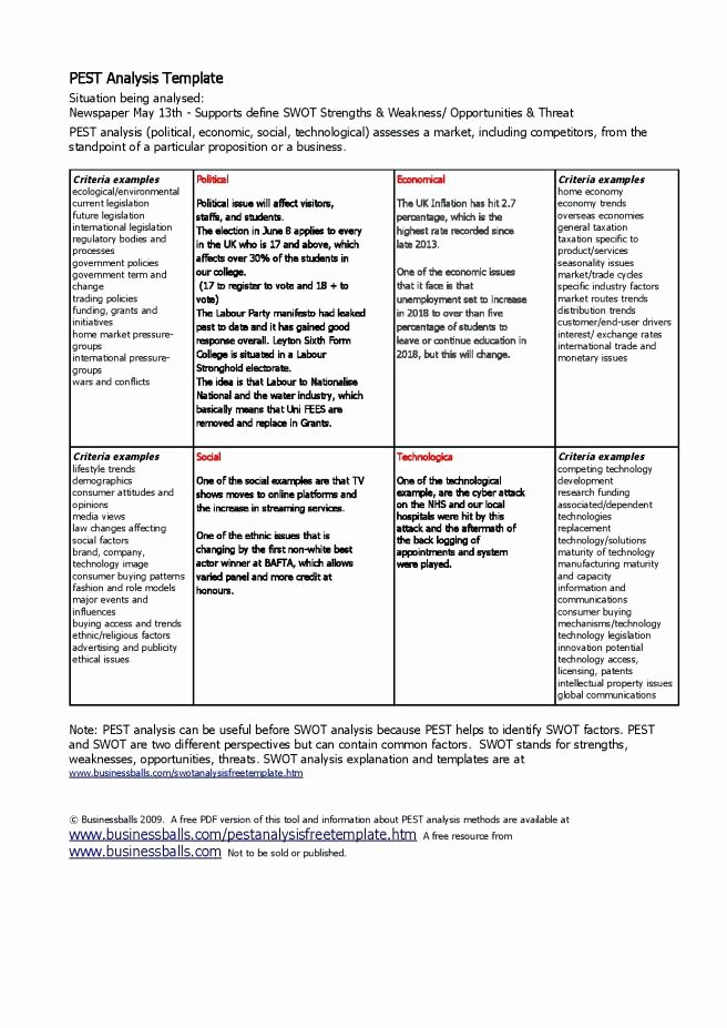 Swot Analysis Template Doc Luxury Swot Analysis Template Pany format 1 Futuristic