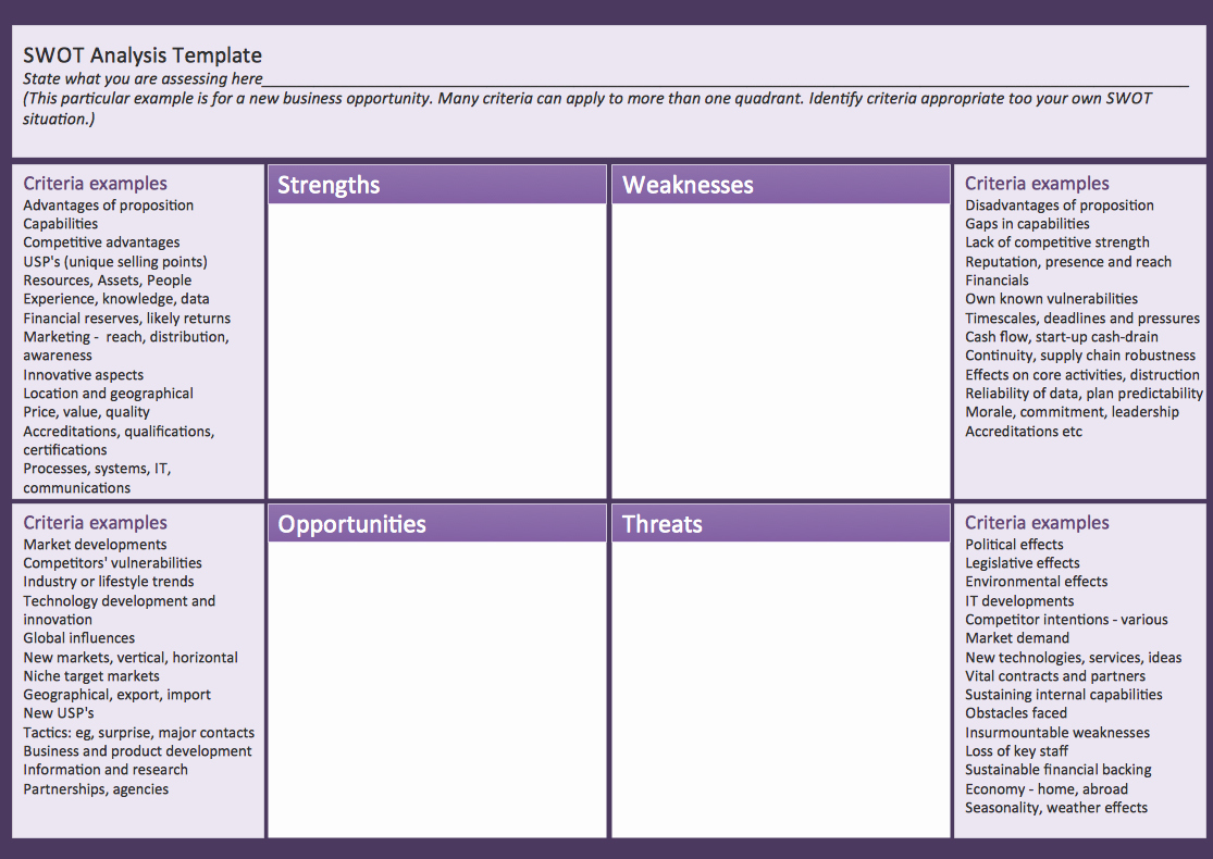 Swot Analysis Template Doc Luxury Swot Templates
