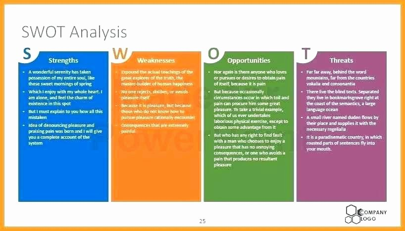 Swot Analysis Template Doc New Blank Swot Analysis Template Doc Chart – Skincense