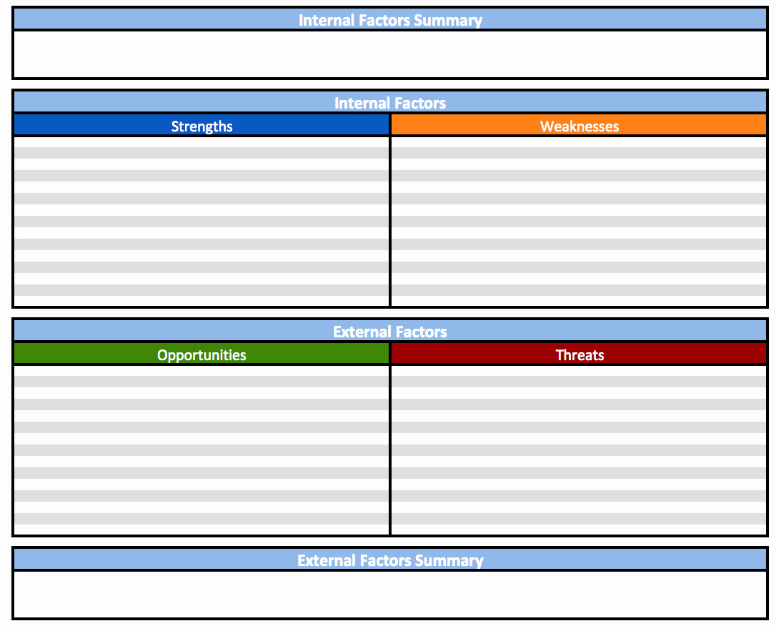 Swot Analysis Template Excel Awesome Free Swot Analysis Templates