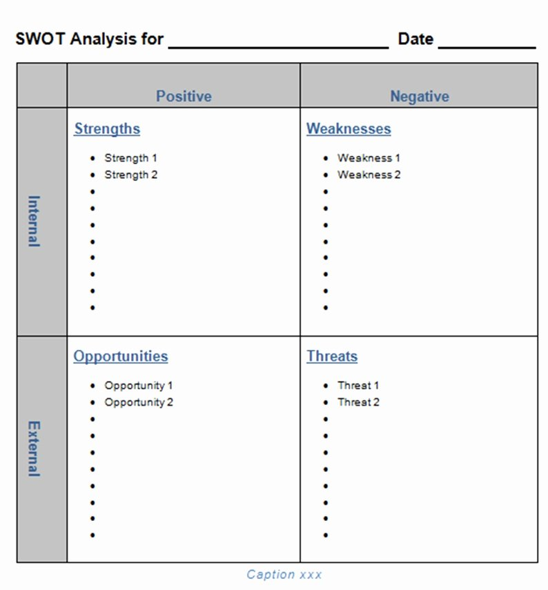 Swot Analysis Template Excel Awesome Swot Analysis Template