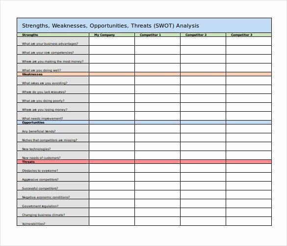 Swot Analysis Template Excel Best Of 45 Swot Analysis Template Word Excel Pdf Ppt