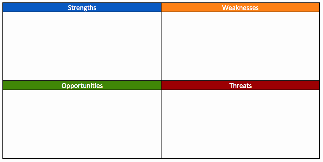 Swot Analysis Template Excel Best Of Free Swot Analysis Templates