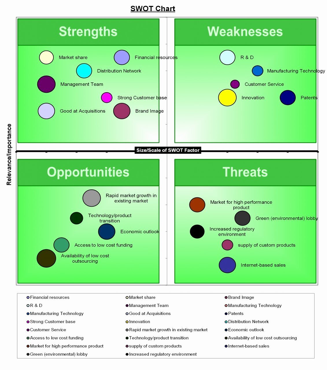 Swot Analysis Template Excel Best Of Swot Analysis Template Excel