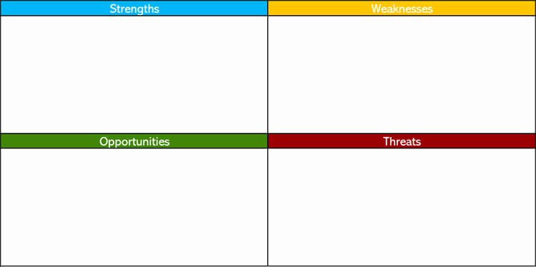 Swot Analysis Template Excel Elegant 20 Creative Swot Analysis Templates Word Excel Ppt and