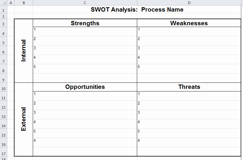 Swot Analysis Template Excel Fresh Blank Excel Sheet Swot Analysis Matrix Template Sample