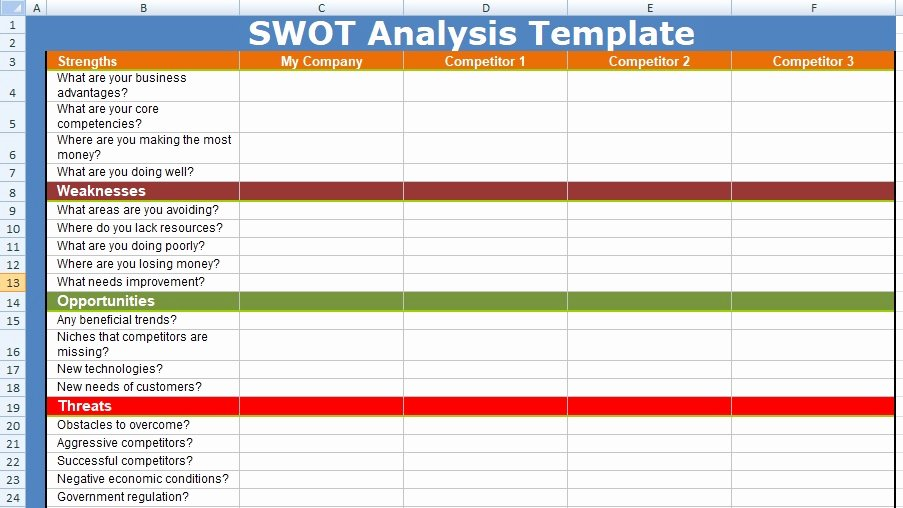 Swot Analysis Template Excel Fresh Swot Analysis Excel Template