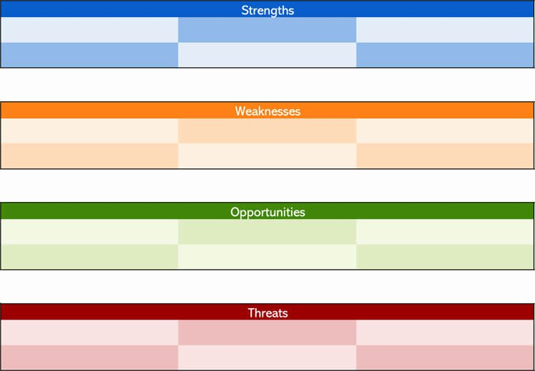Swot Analysis Template Excel Lovely 20 Creative Swot Analysis Templates Word Excel Ppt and