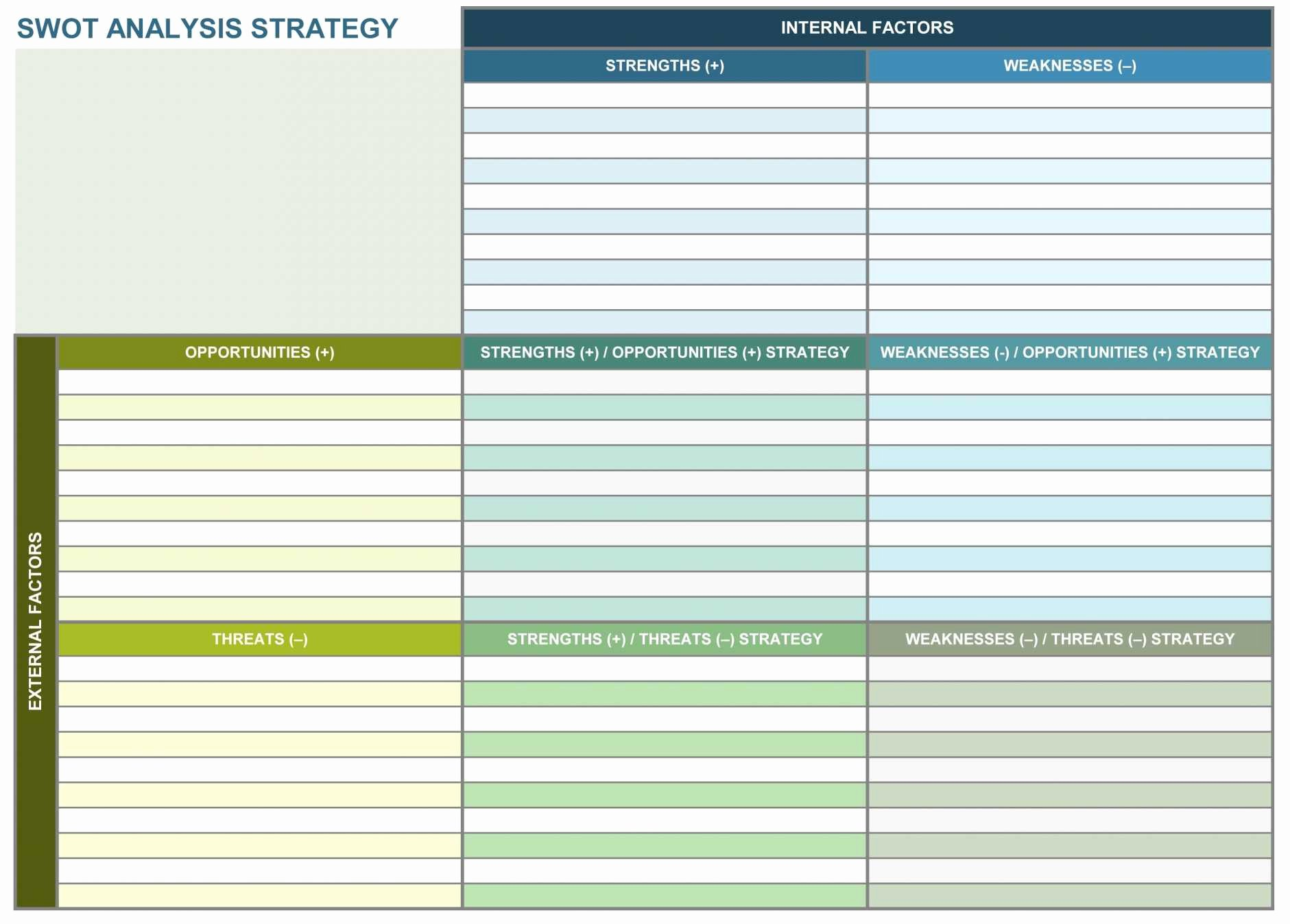 Swot Analysis Template Excel Lovely Excel Survey Analysis Template