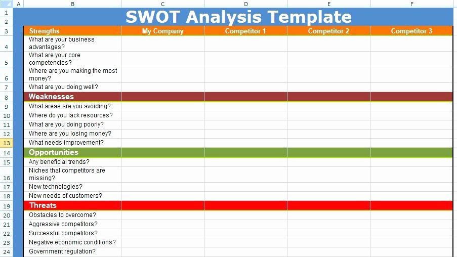Swot Analysis Template Excel Luxury Best Swot Analysis Template – Rightarrow Template Database