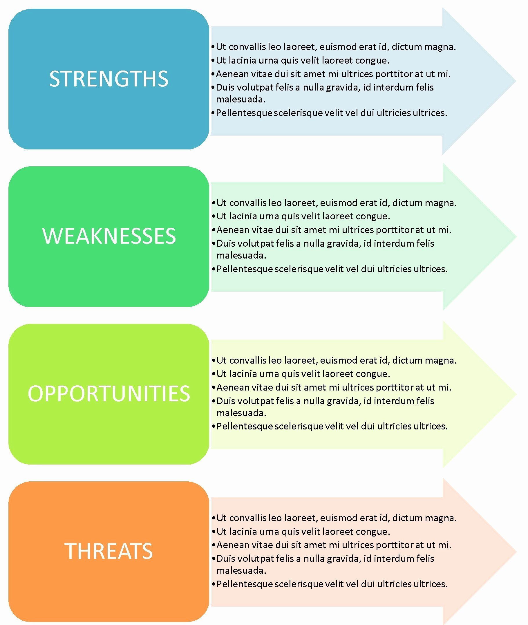 Swot Analysis Template Word Awesome 40 Free Swot Analysis Templates In Word Demplates