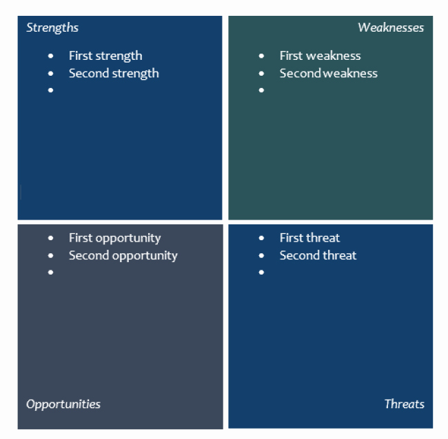 Swot Analysis Template Word Awesome How to Create A Swot Analysis Diagram In Word