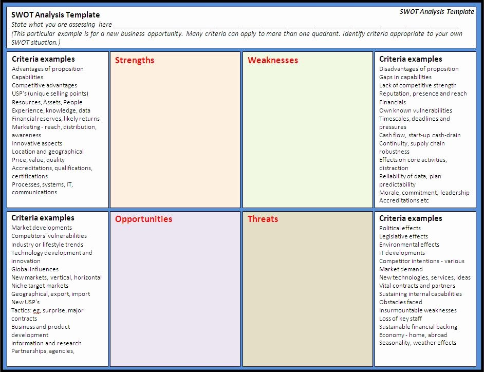 Swot Analysis Template Word Awesome Swot Analysis Template Free Word Templatesfree Word