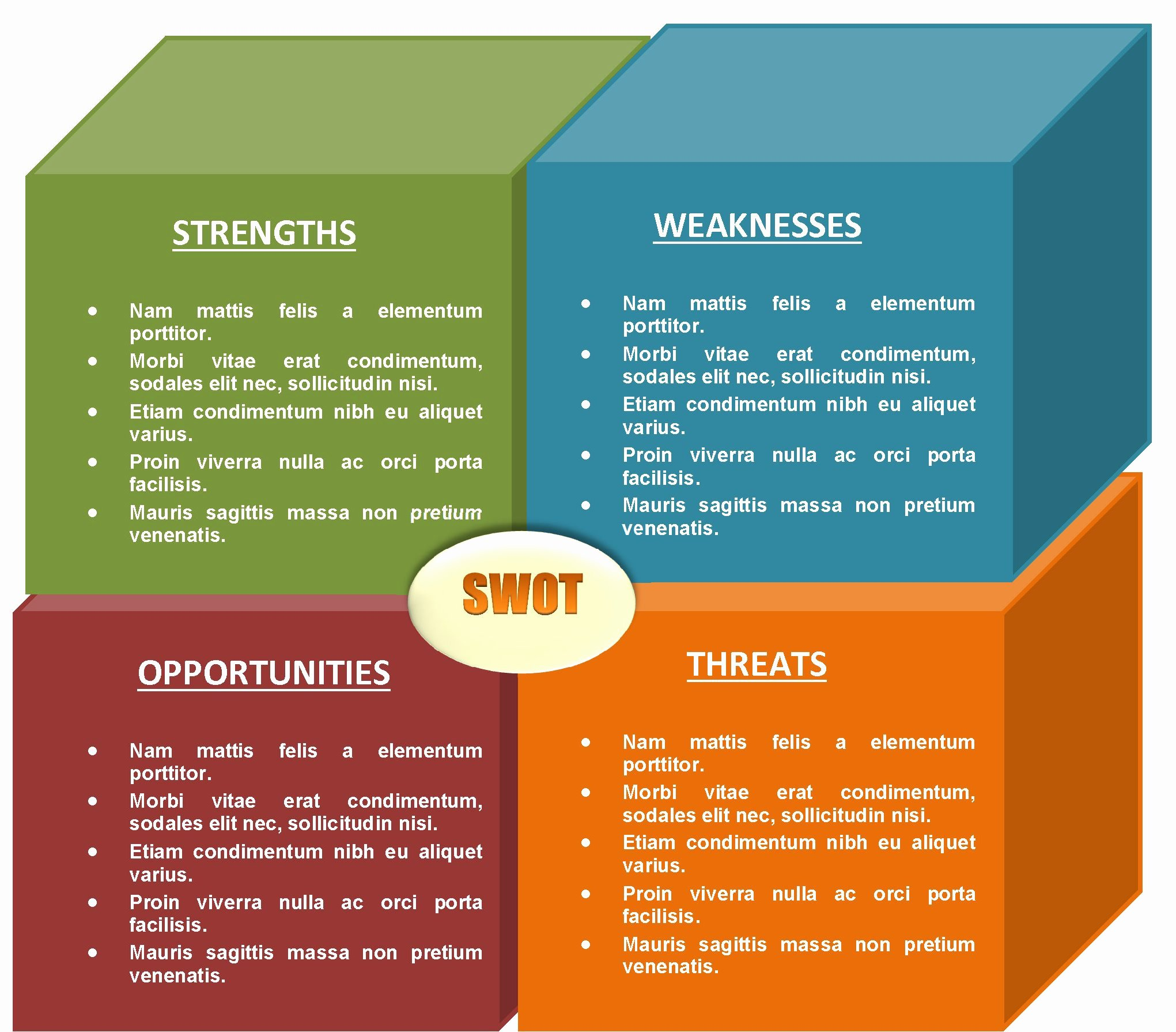 Swot Analysis Template Word Fresh 40 Free Swot Analysis Templates In Word Demplates