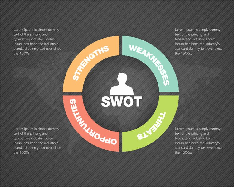 Swot Analysis Template Word Inspirational 20 Creative Swot Analysis Templates Word Excel Ppt and