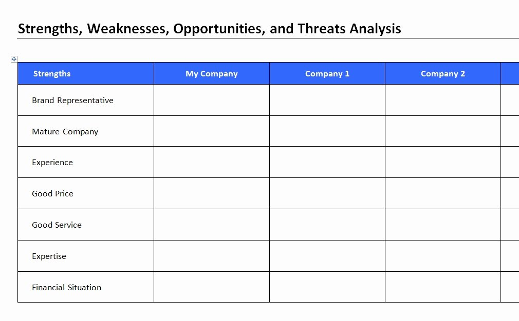 Swot Analysis Template Word Inspirational Swot Analysis Template Free Microsoft Word Templates