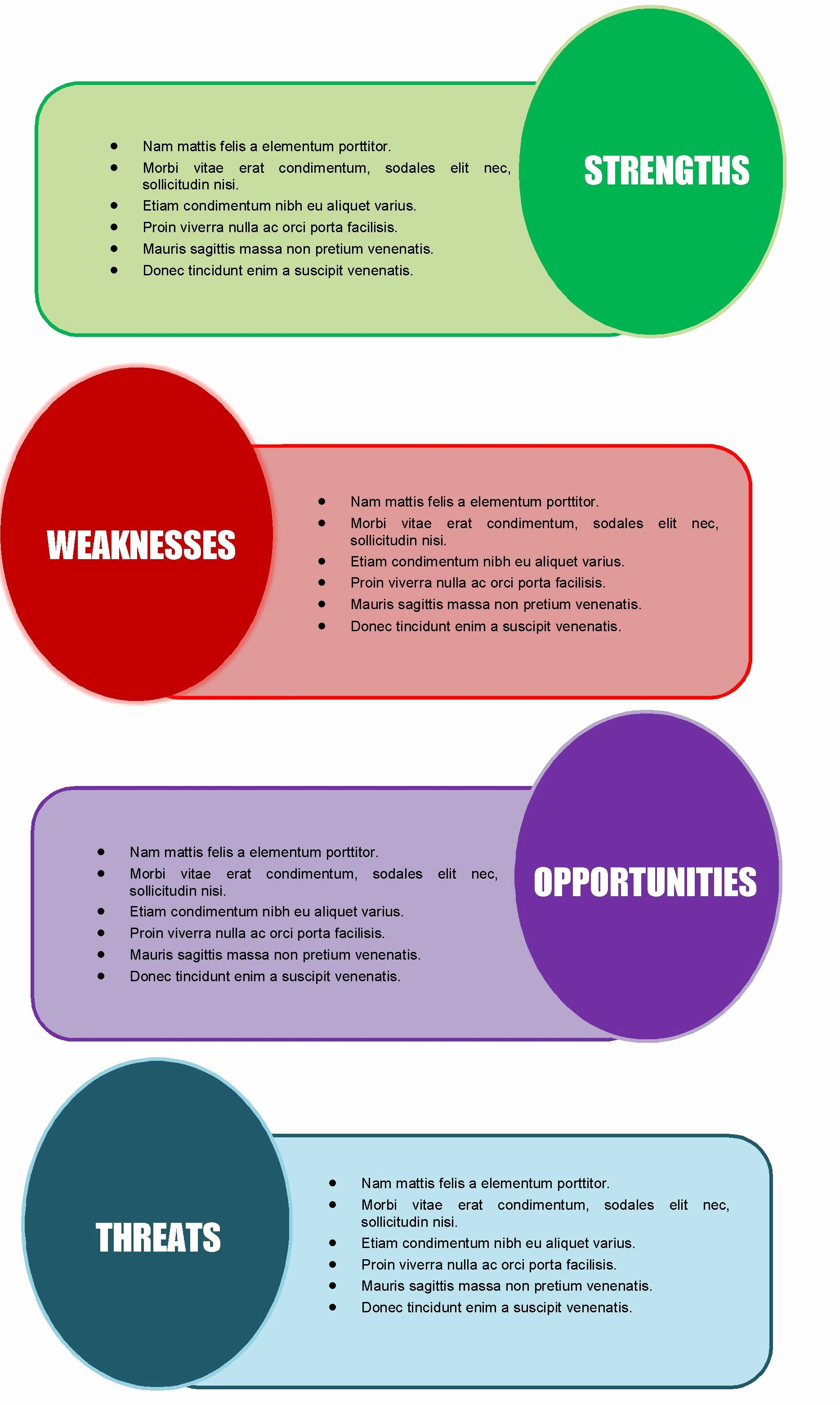 Swot Analysis Template Word Lovely 40 Free Swot Analysis Templates In Word Demplates