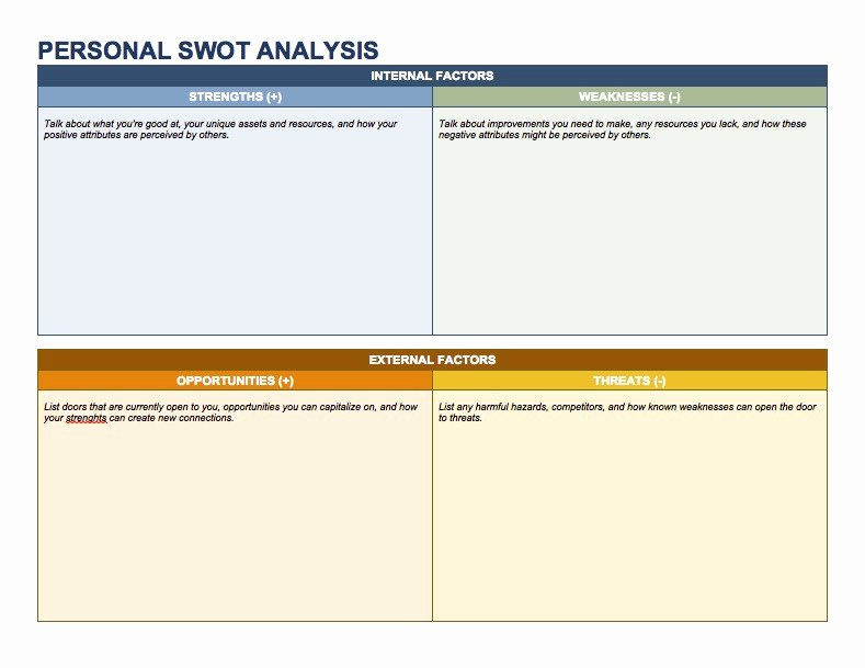 Swot Analysis Template Word Luxury 14 Free Swot Analysis Templates – Smartsheet with Regard