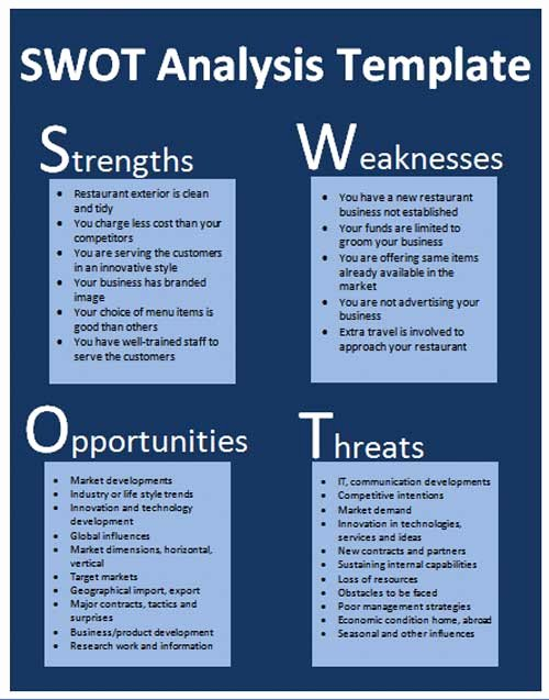 Swot Analysis Template Word Luxury Planner Templates Microsoft Word Templates