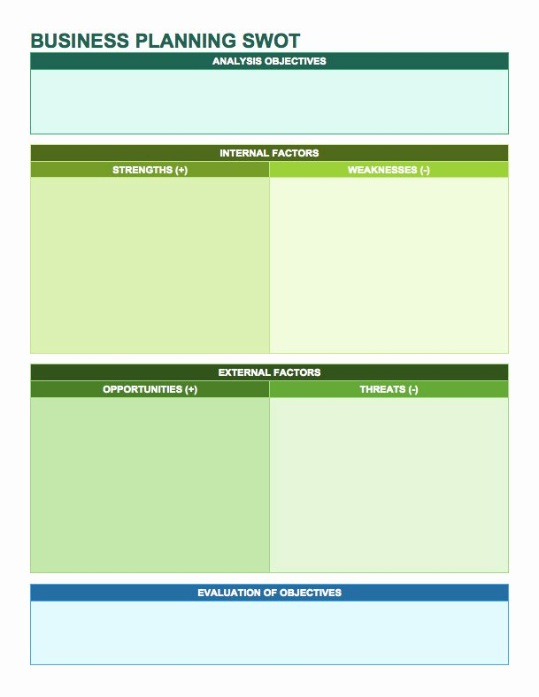Swot Analysis Template Word New 14 Free Swot Analysis Templates Smartsheet