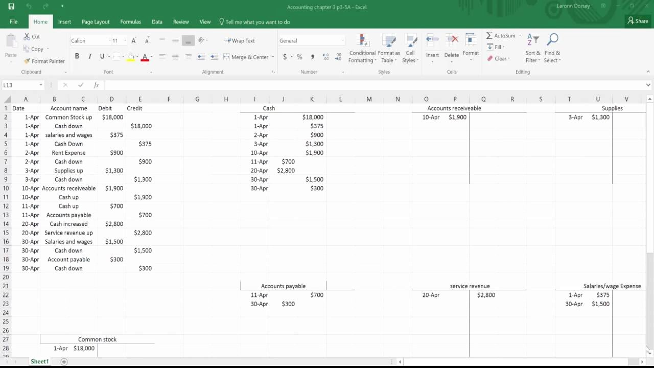 T Account Excel Template Luxury How to Make General Ledger Accounts In Excel T Accounts
