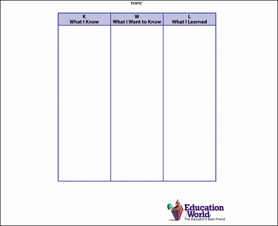 T Chart Template Word New Word Template Mind Maps